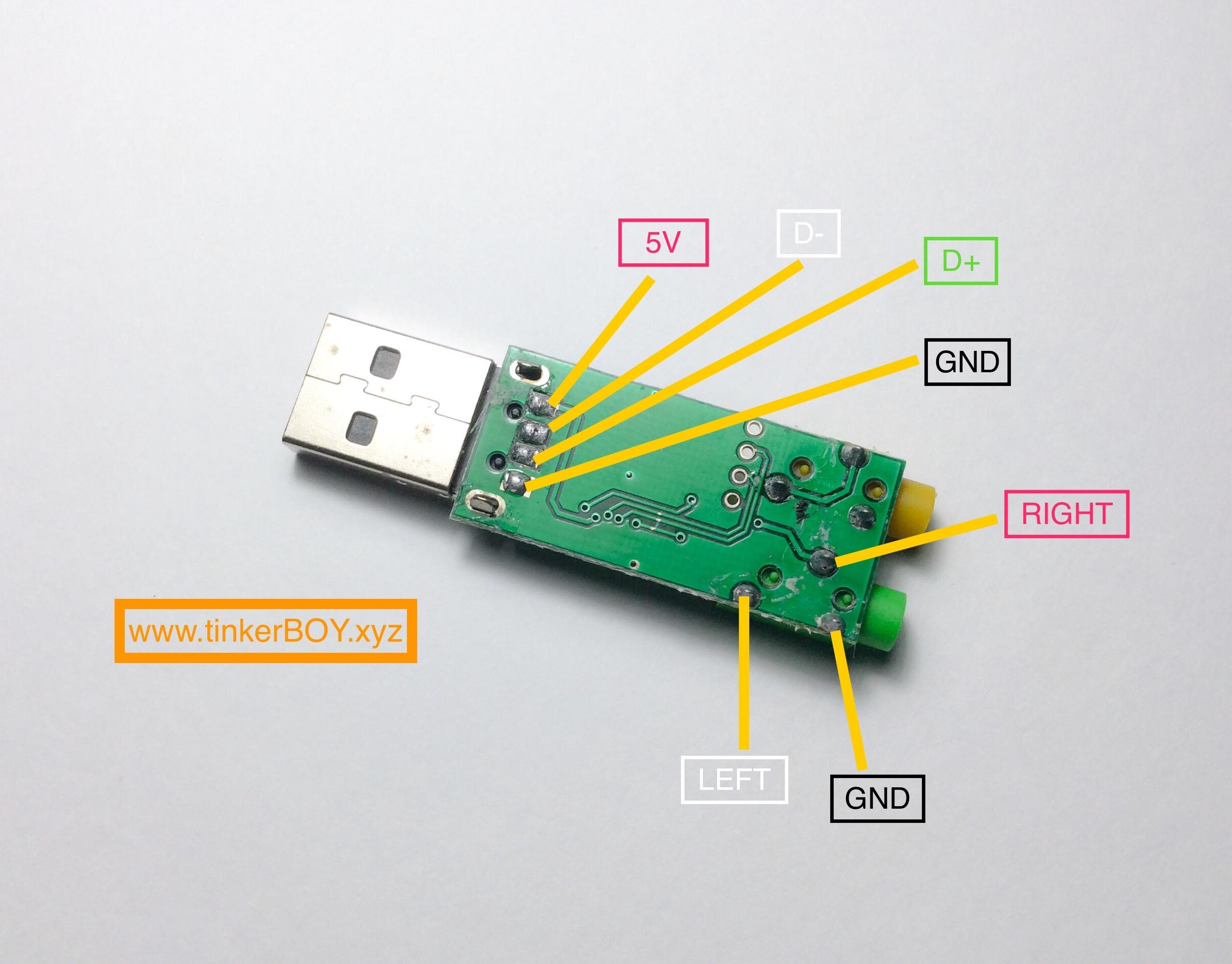 USB Archives - tinkerBOY [ 1893 x 2419 Pixel ]